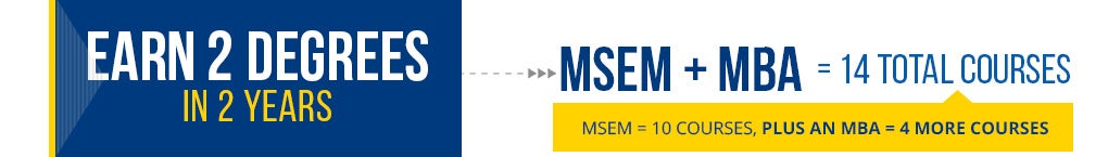 MSEM 2nd degree option