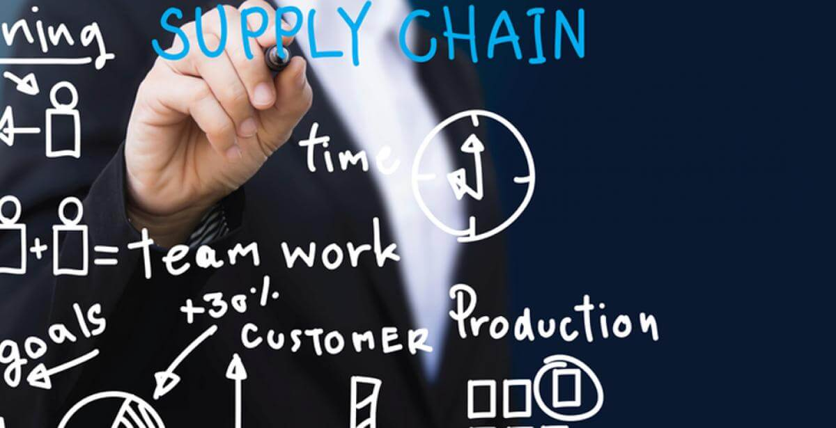 Customer Perception of your Supply Chain