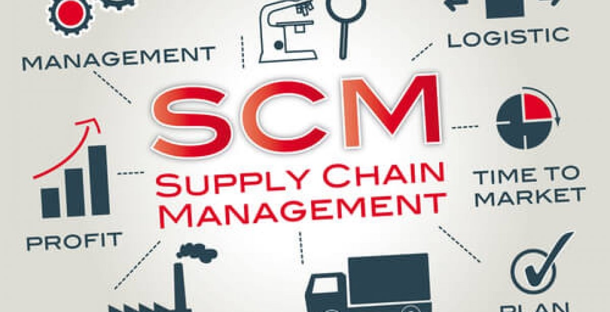 Supply Chain Management Graphic